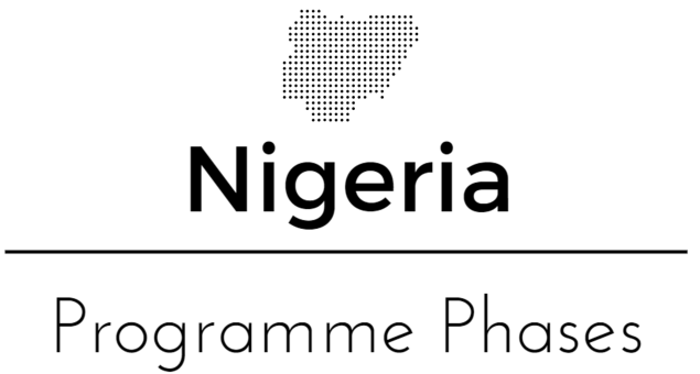 Nigeria phases.PNG