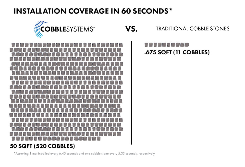 cobble_comparison.jpg