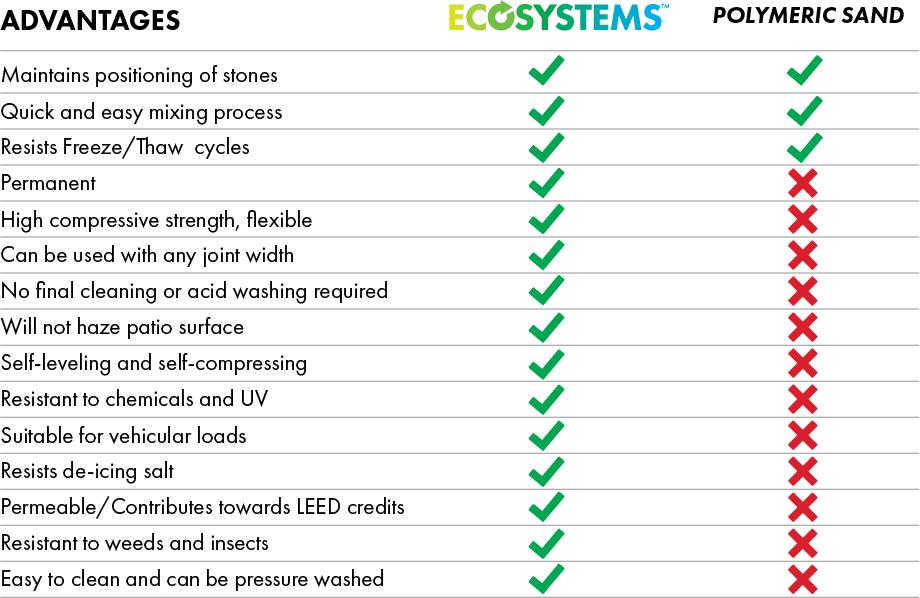 ecosystems-comparison.jpg