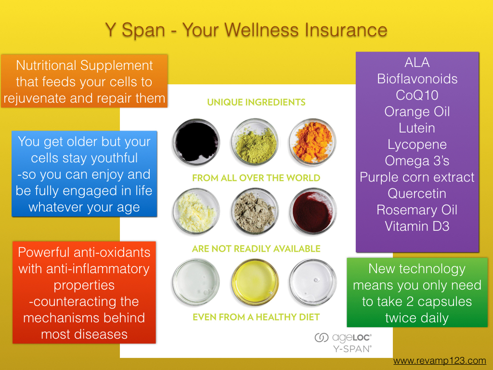 Y span ingredients