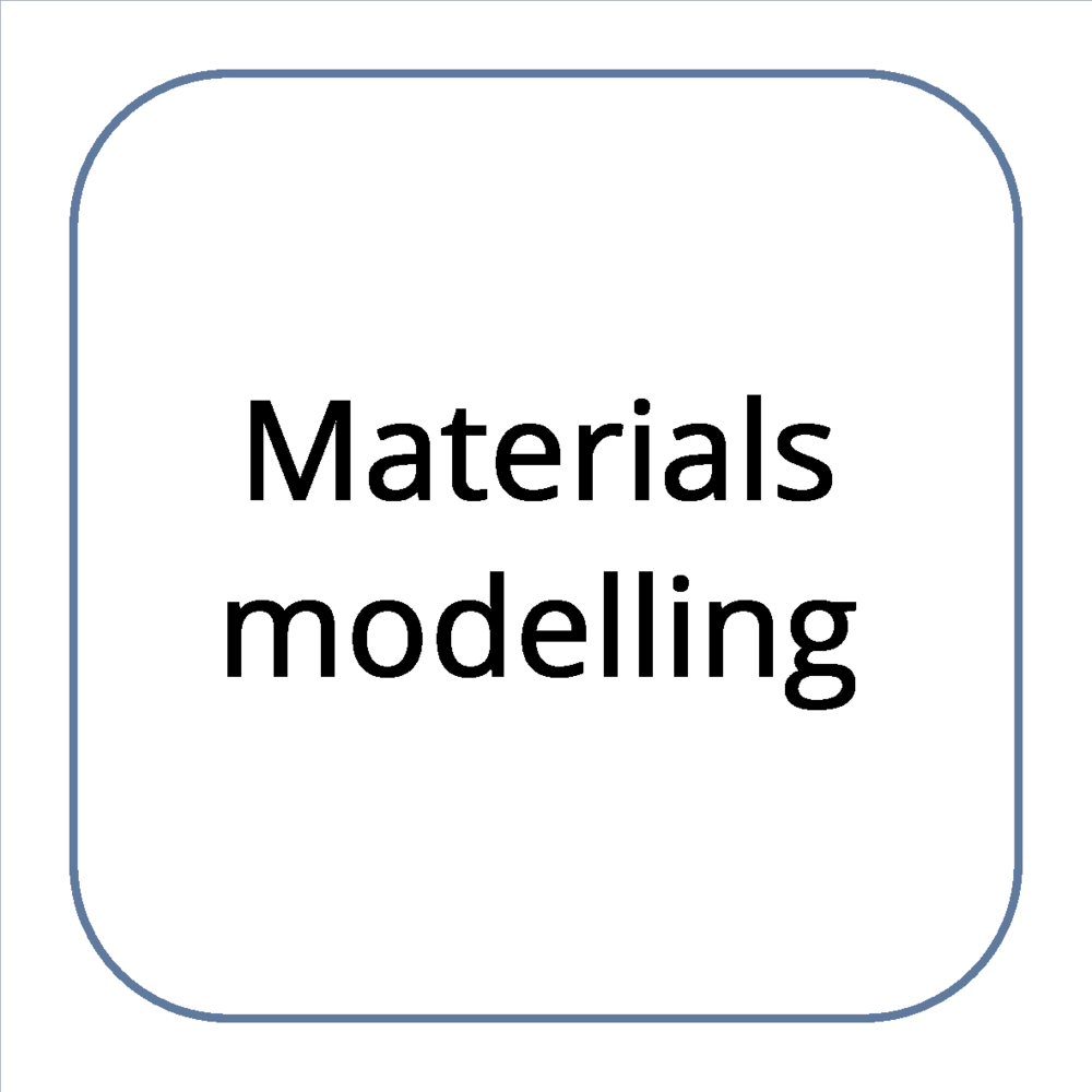 Materials modeling.png