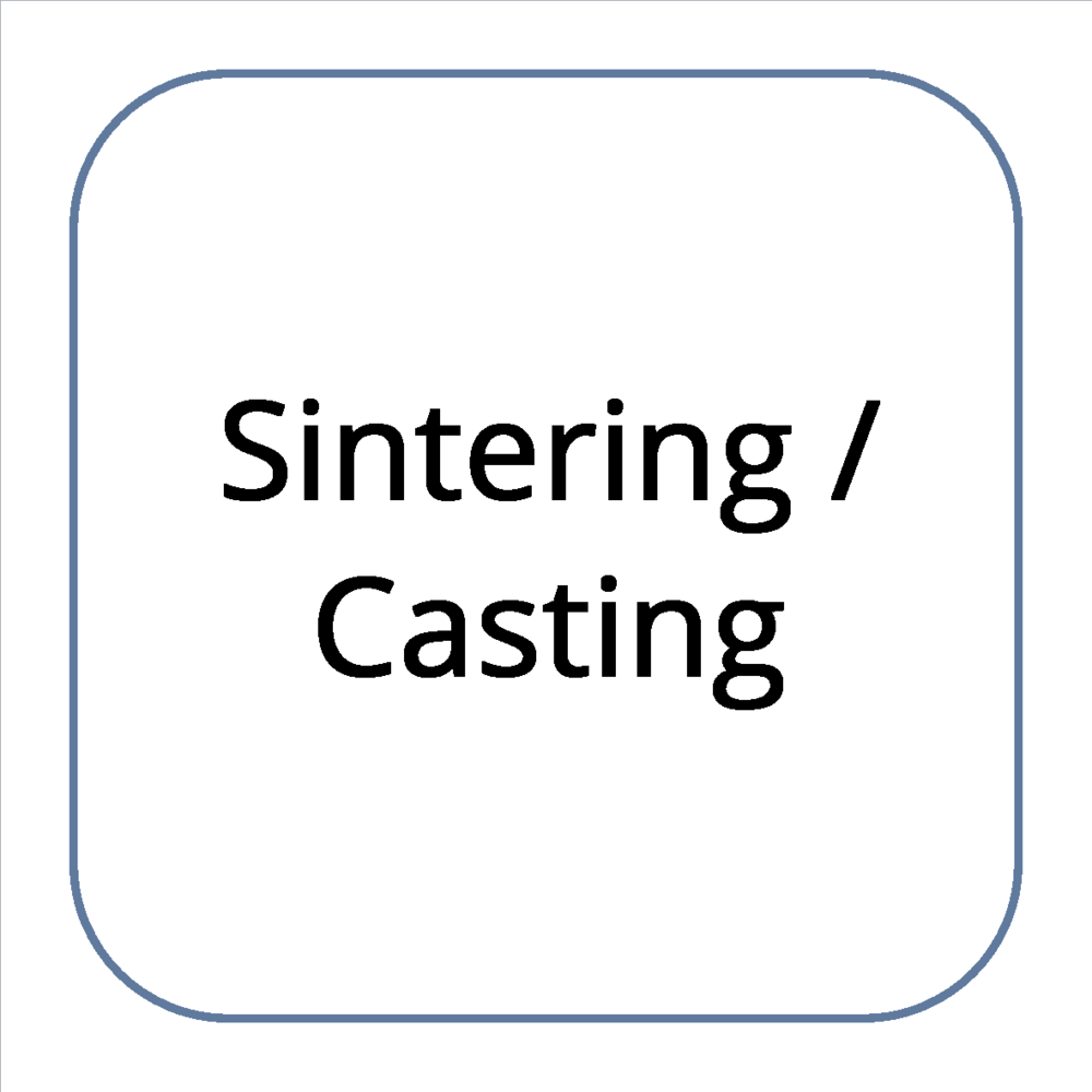 Sintering_casting.png