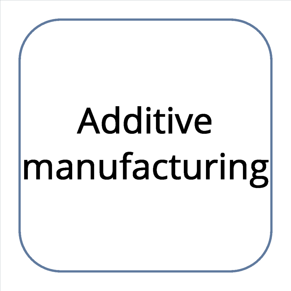 Additive manufacturing.png