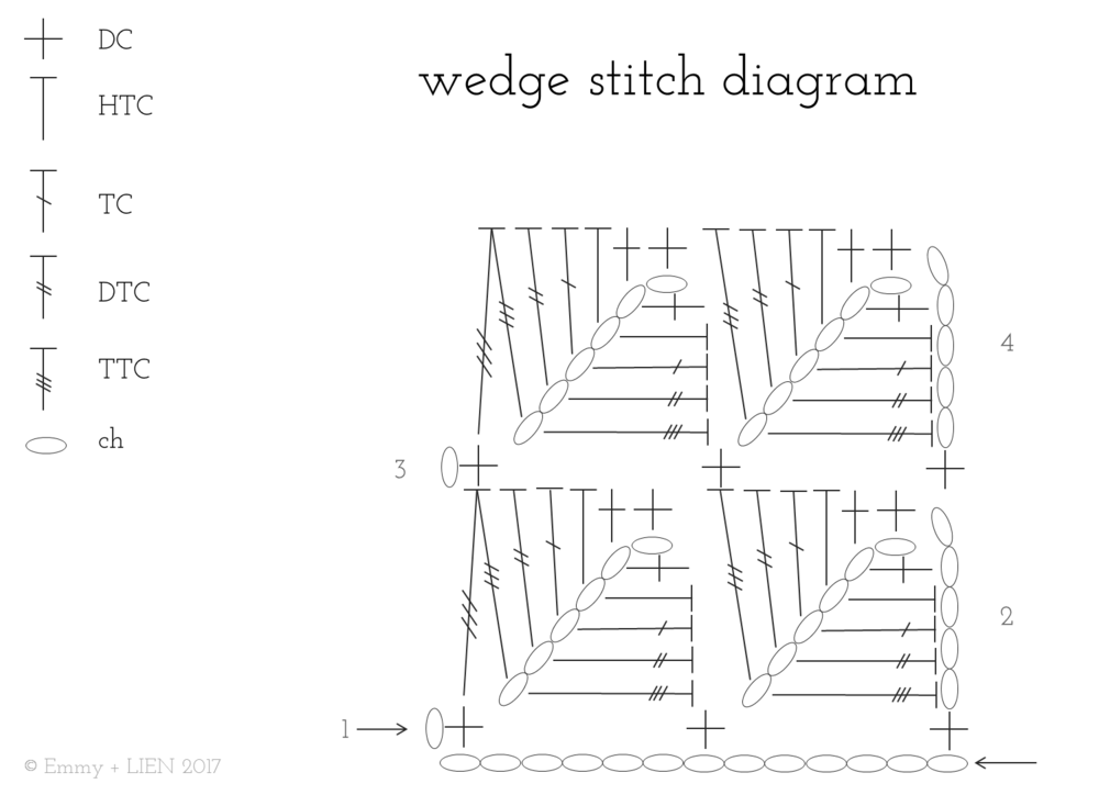 WedgedIn.wedge_stitch_tutorial_diagram.png