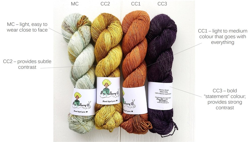 SeaGlassShawl_ElineAlcocer_ChoosingColours2.jpg