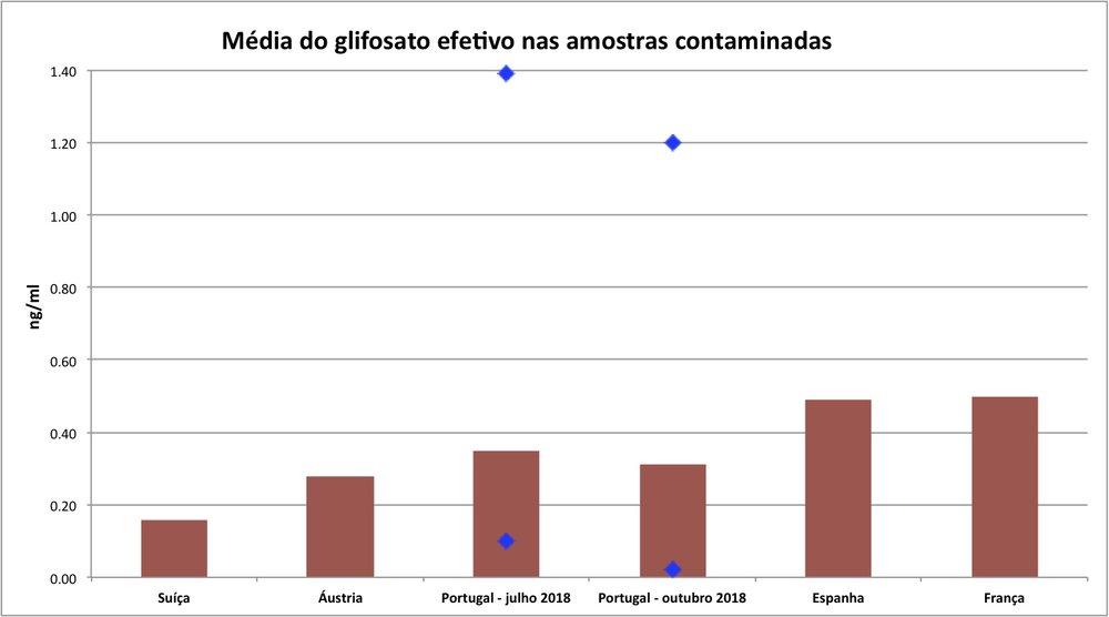 grafico2glifosato2019.jpg