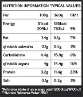 Nutritional label.png
