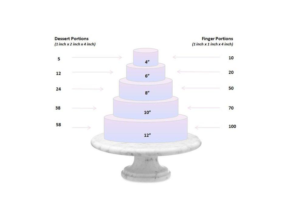 cake portions.JPG
