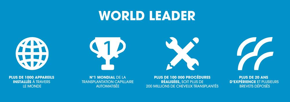 leader mondial