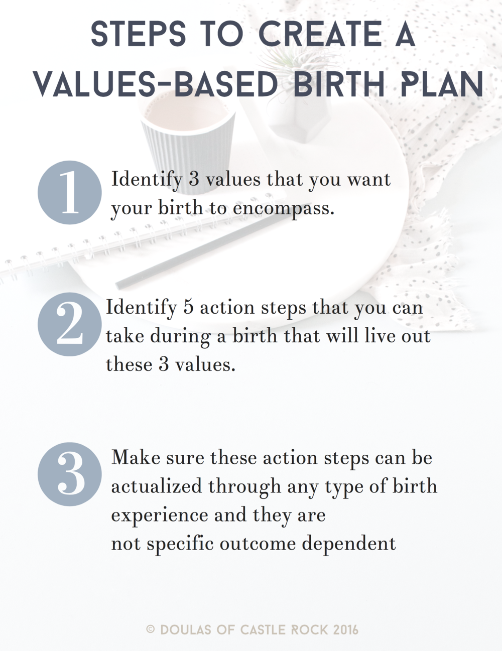 Steps to Create Values-Based Birth Plan.png