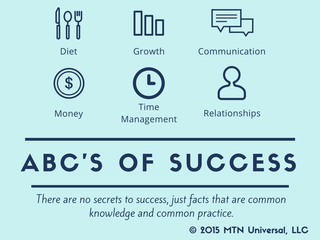 Blogs Mtn Universal