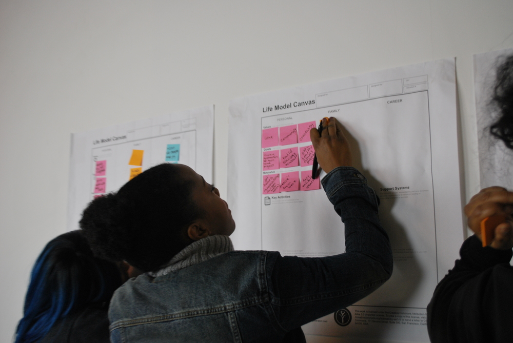 Women's Leadership Workshops, leveraging the Life Model Canvas framework to unlock potential