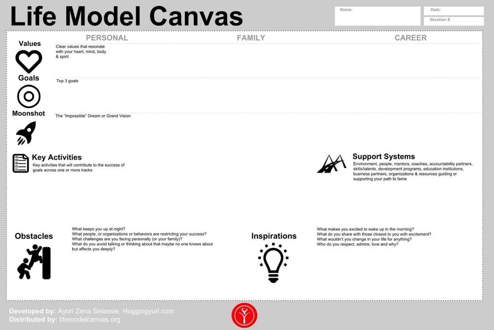 Life+Model+Canvas+-+Gen+X+(Sample+BW)-2.jpg