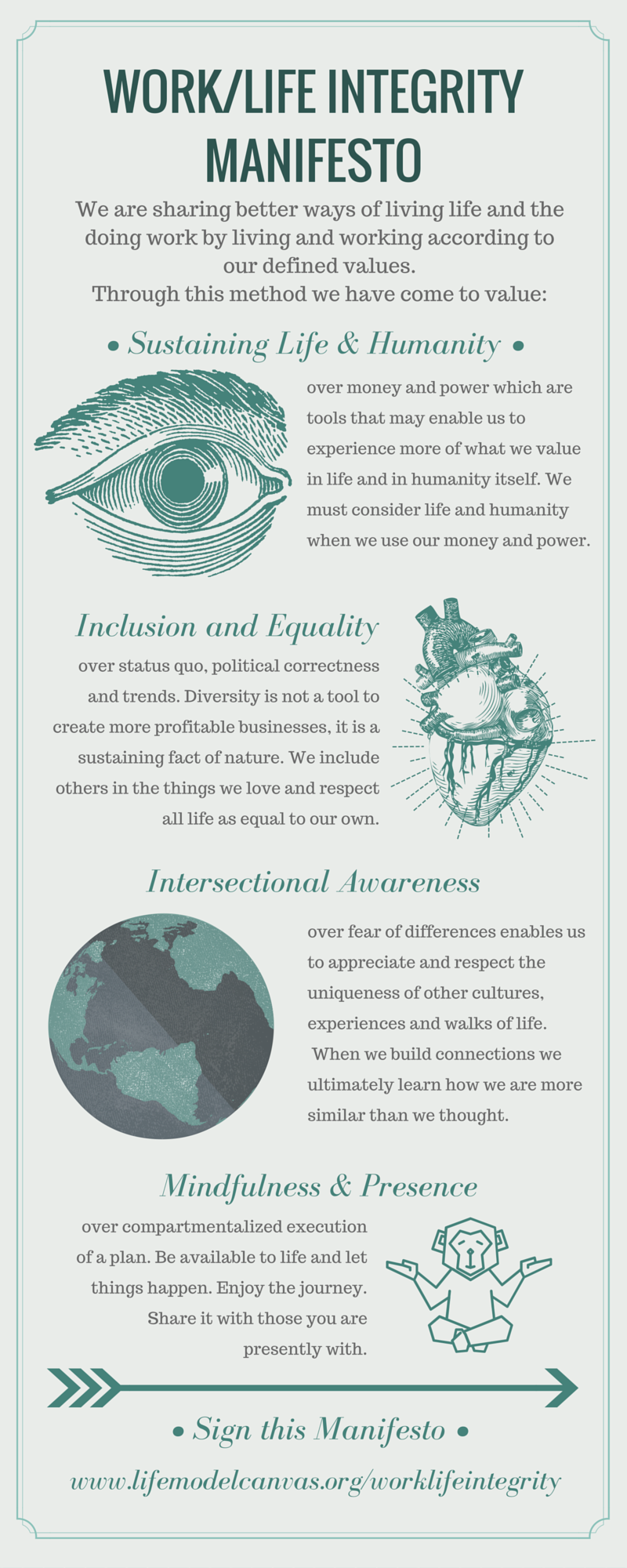 INFOGRAPHIC: Work Life Integrity Manifesto
