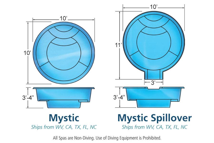 SPAVIKING-MYSTIC.jpg