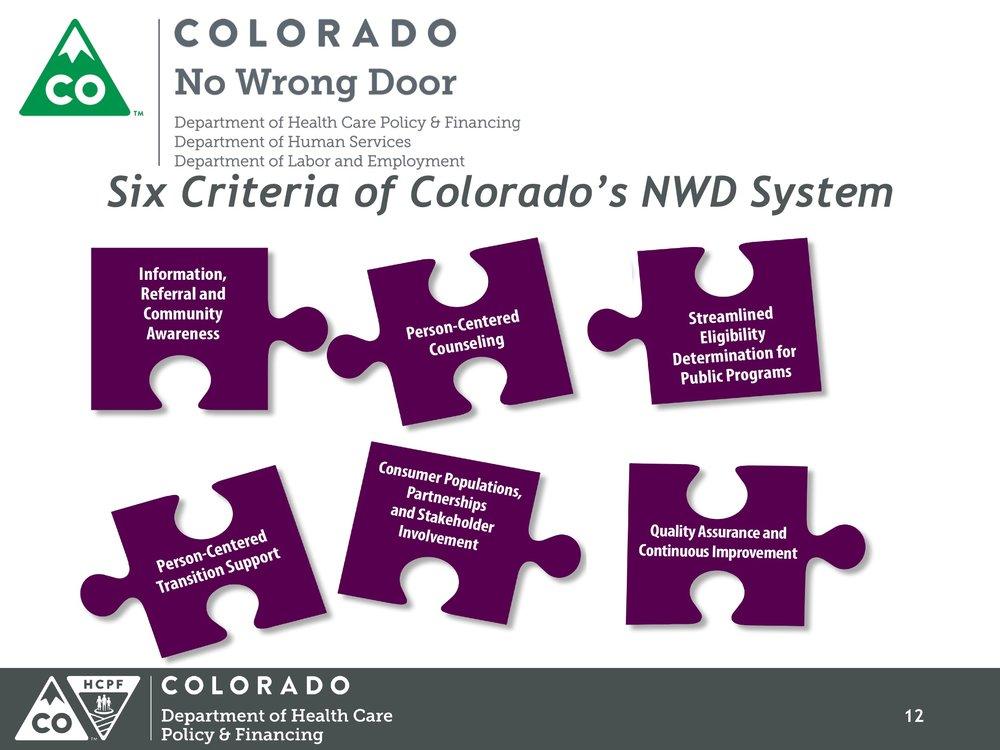 NWD Presentation 12.jpeg