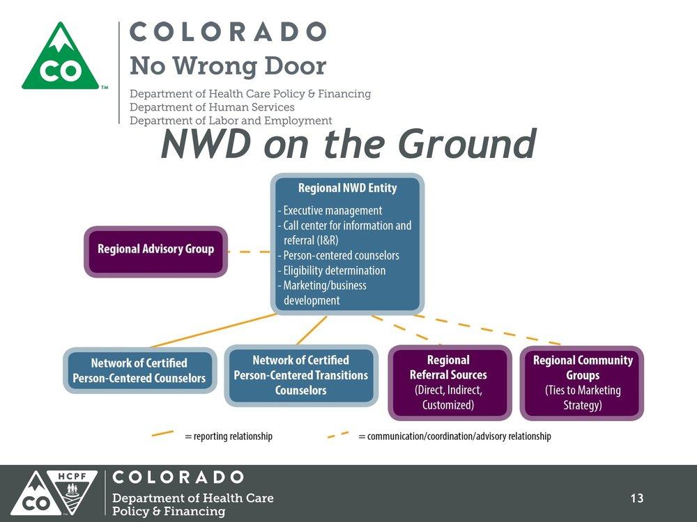 NWD Presentation 13.jpeg