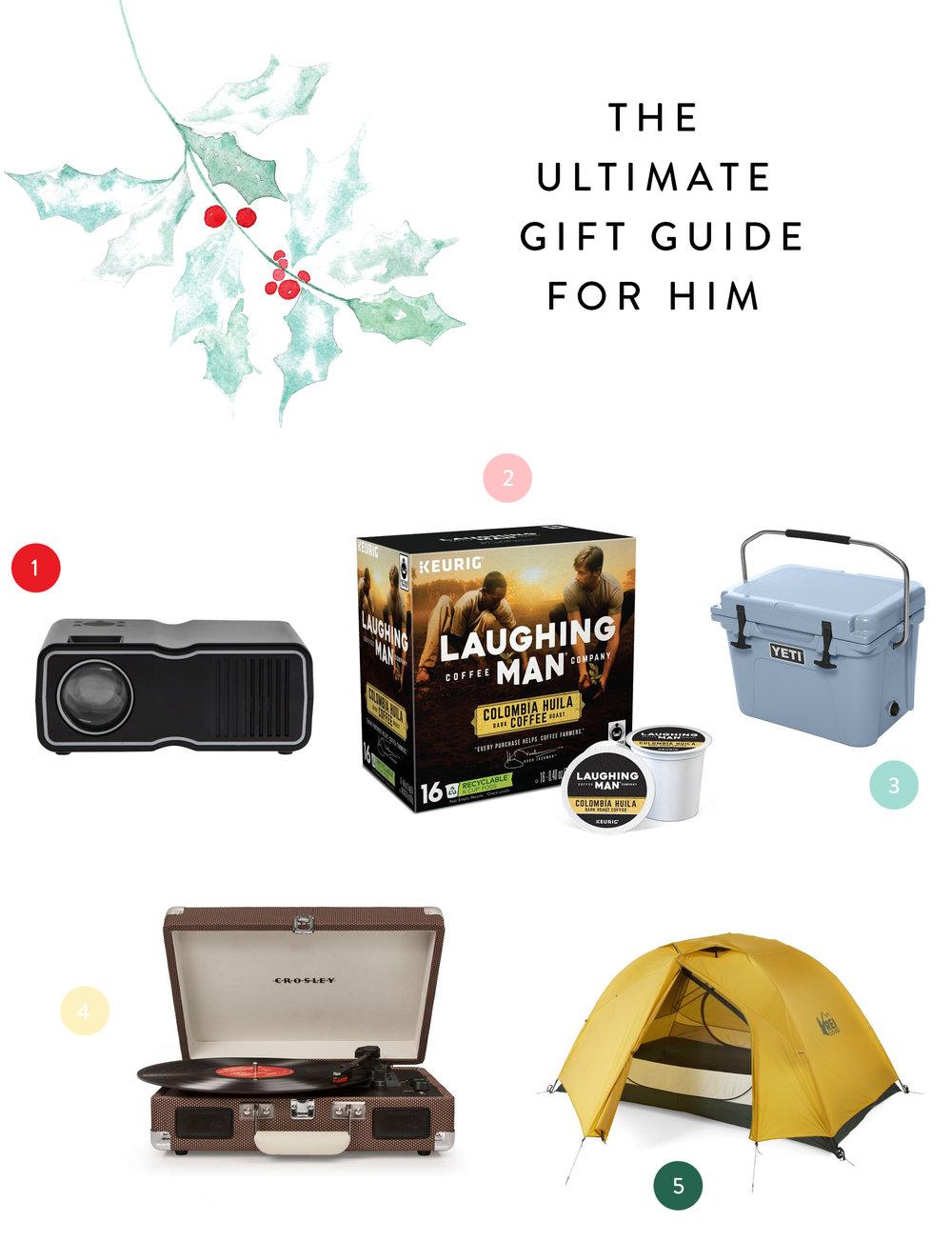 Christmas Gift Guide Coffee Lovers .jpg