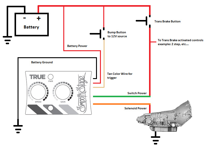 vent tube 700r4 transmission wiring diagram turbo 400
