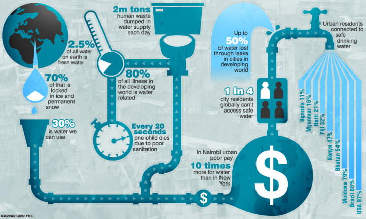 Water usage infographic 1.jpg