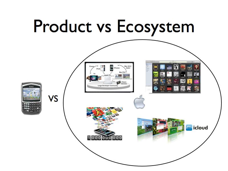 apple ecosystem 2.jpg