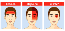 headache-types