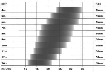 Enduro-V2-Wind-range.jpg