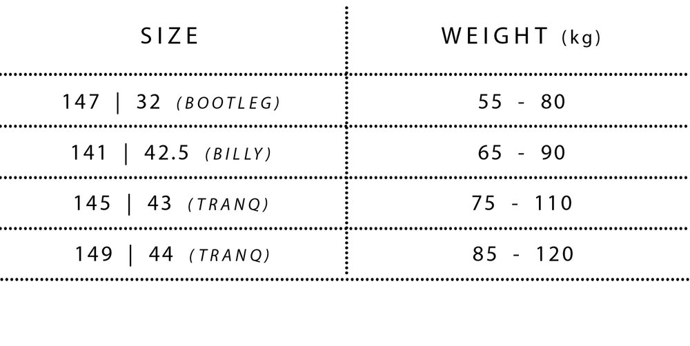 Billy&Tranq_Board_Chart.jpg