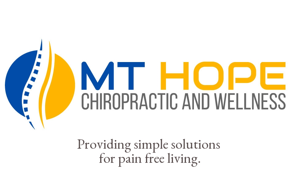 Chiropractor For Rochester NY