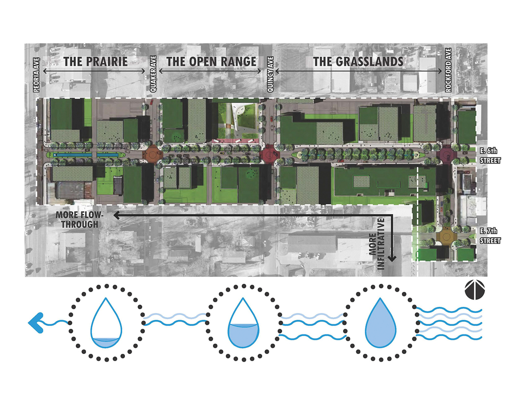 6th Street Infill Design – Low Impact Development Competition