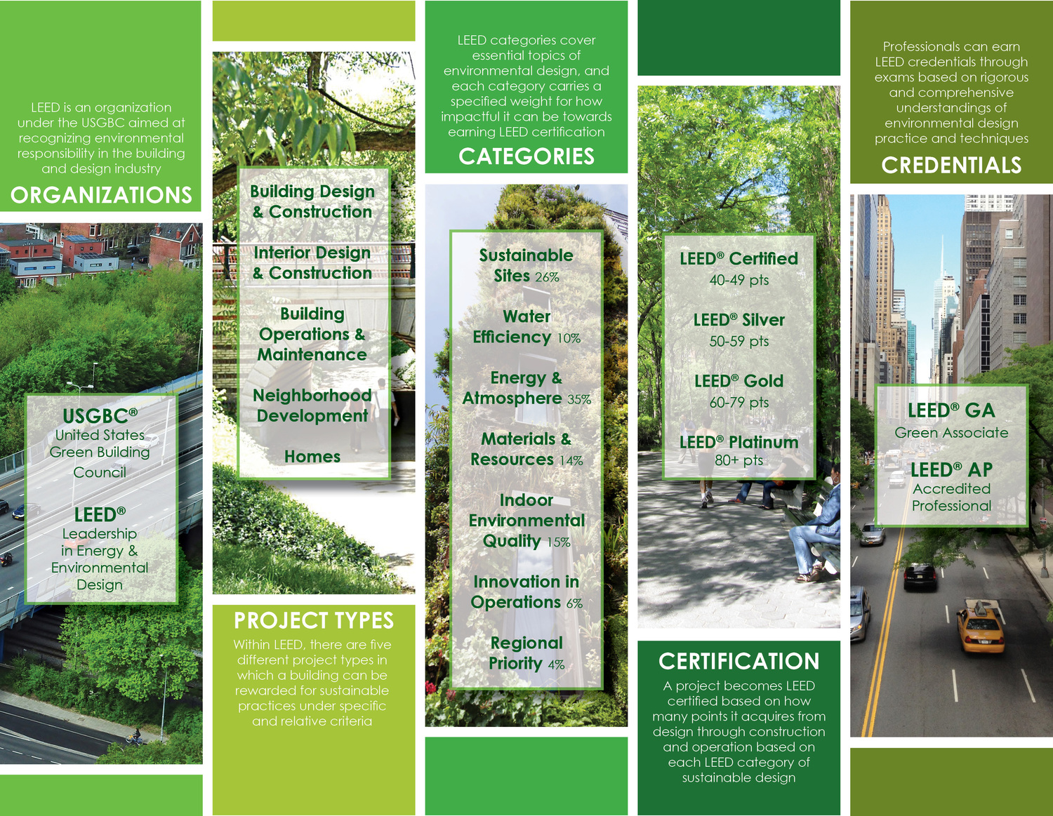What Is Leed 1architecture Llc