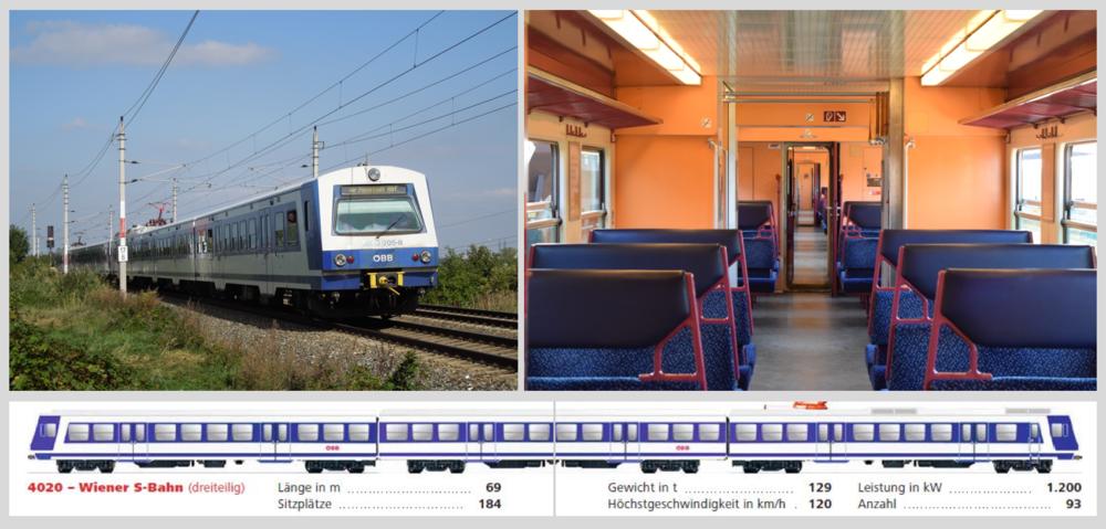 4020er_Traingrafik.png
