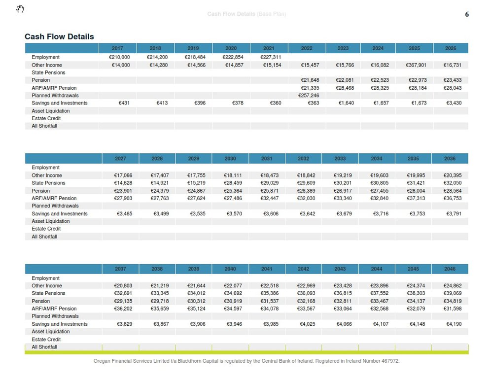 Cash Flow Details