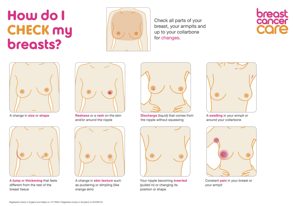 Have fun with your breasts