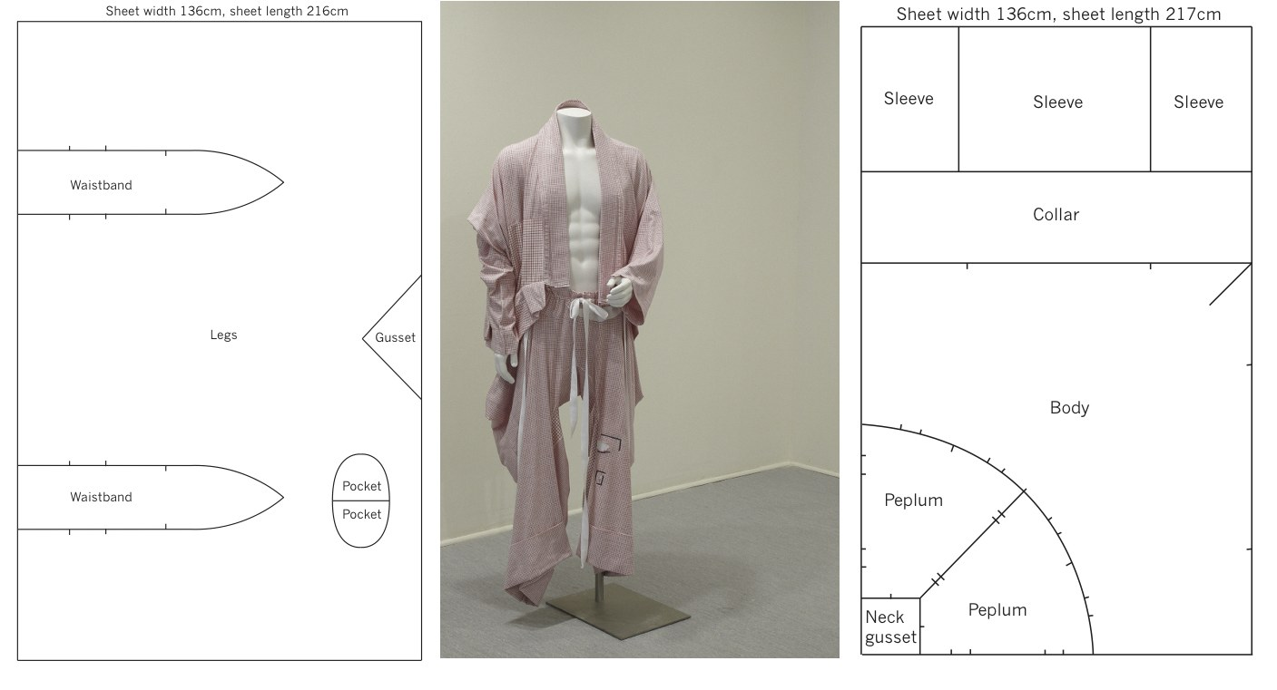 Interview With Timo Rissanen Fashion Sustainability Lines Of Research Series Fashion Projects