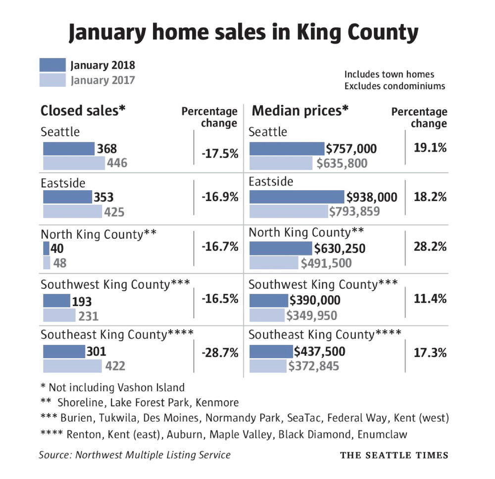 2018 NWMLS King County-01.jpg