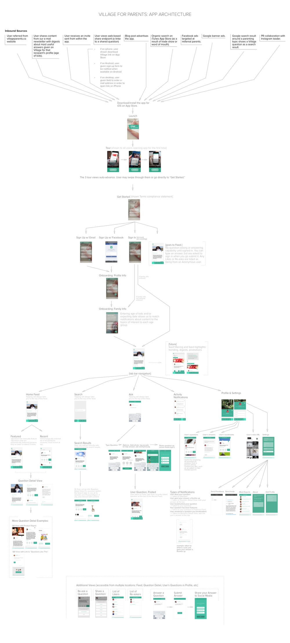 Village_AppArchitecture_20160223.png