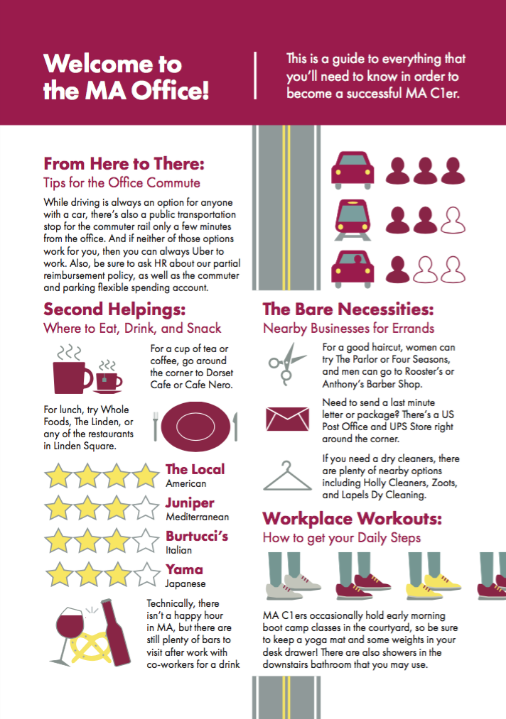 New MA Employee Infographic (Front)