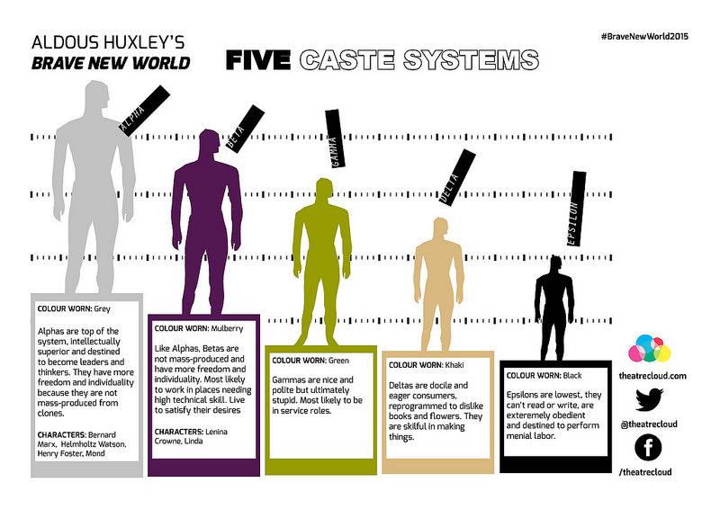 Five Caste.jpg