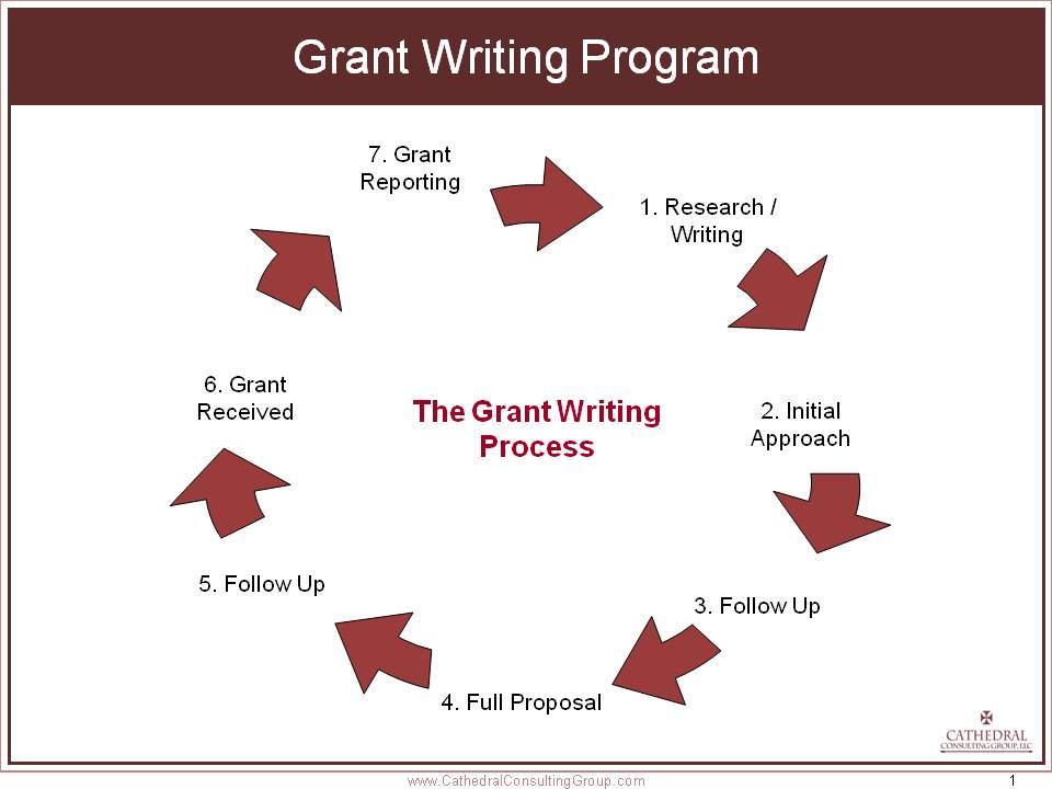 grantwriting.jpg