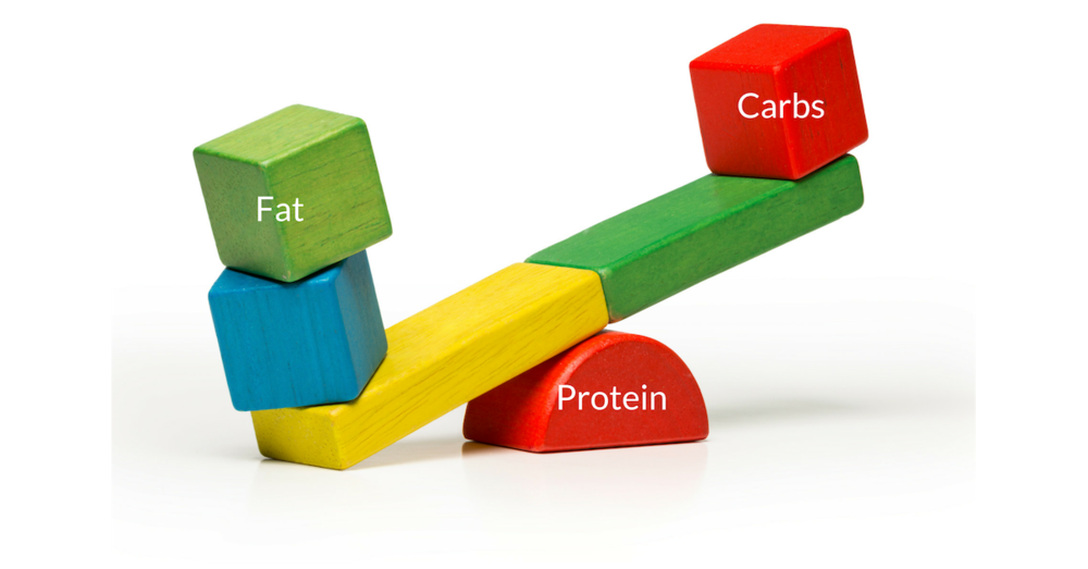 FatCarbsProtein.png