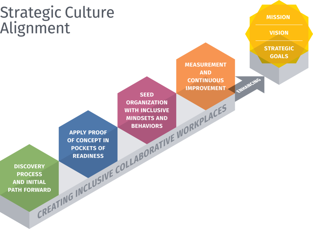 inclusion-culture_alignment-transparent.png