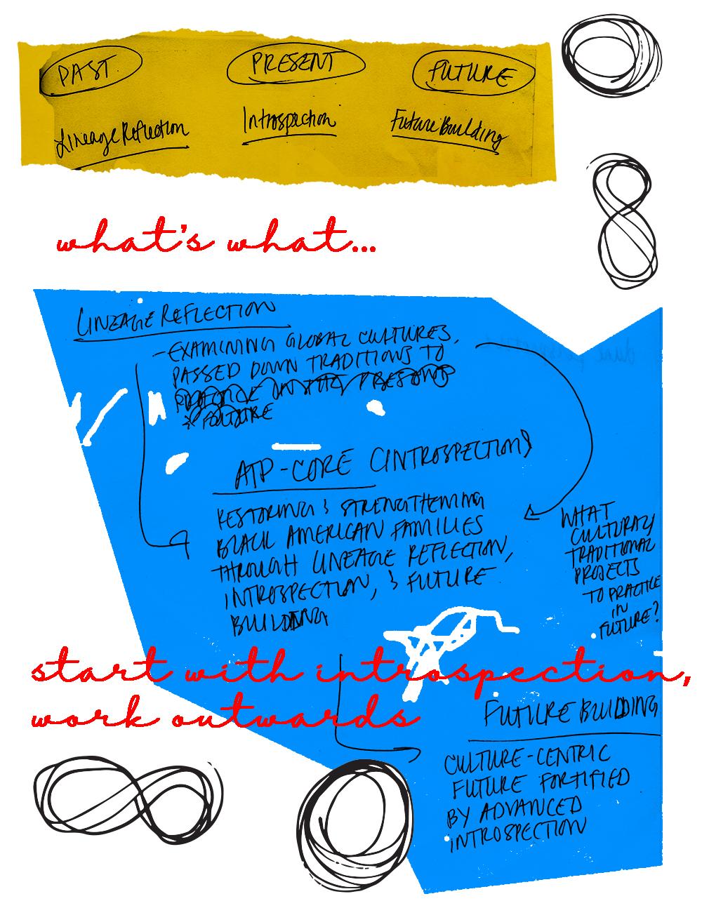 Notes #2.jpg
