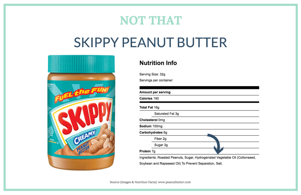 When possible, STEER clear of peanut butter that has added oil like skippy (notice they add sugar too)!