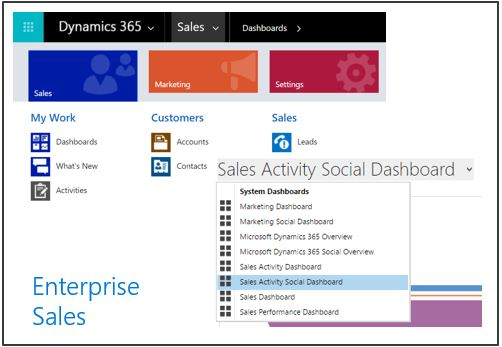 A simplified Sales & Marketing App Module, including only what you need(Credit: Microsoft)