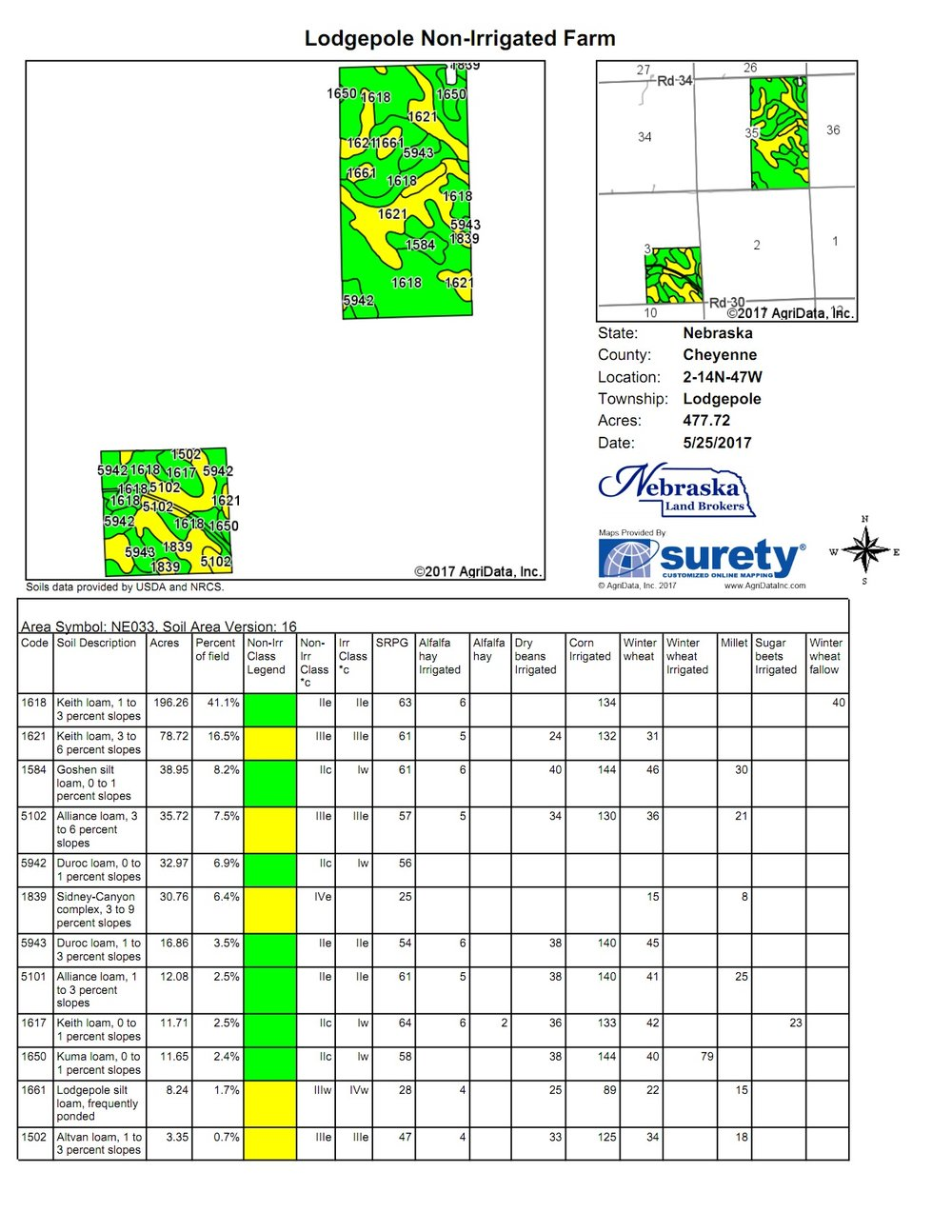 Soils Map of All.jpg