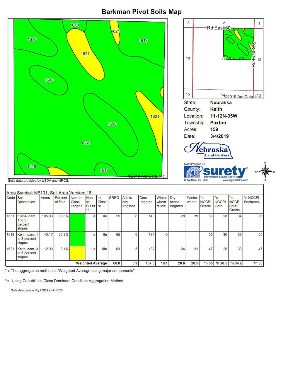 Soils Map.jpg