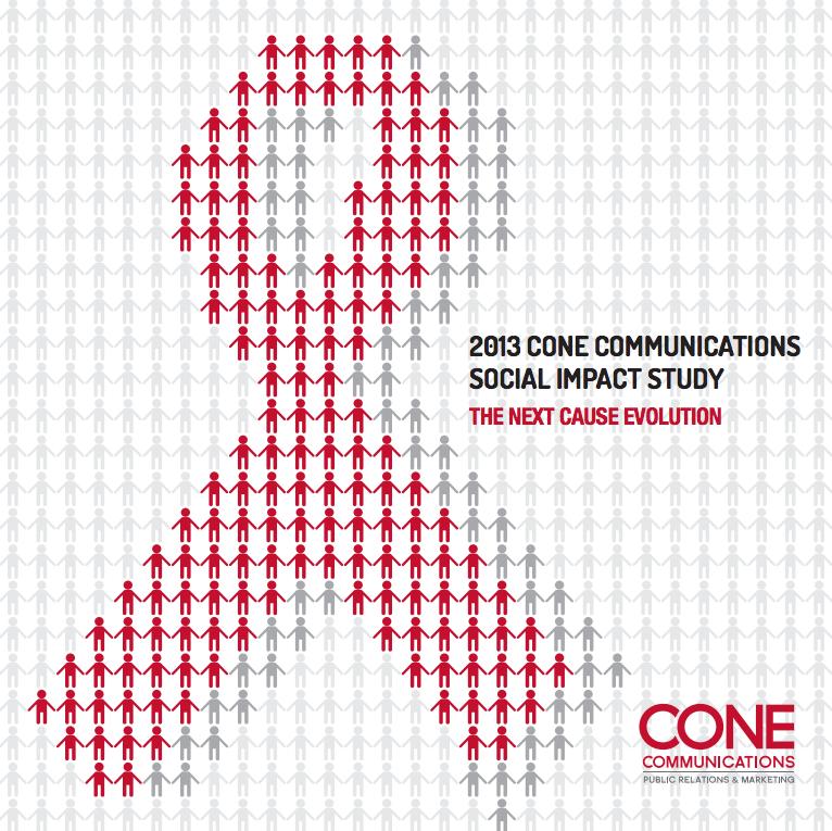 2013 Social Impact Study