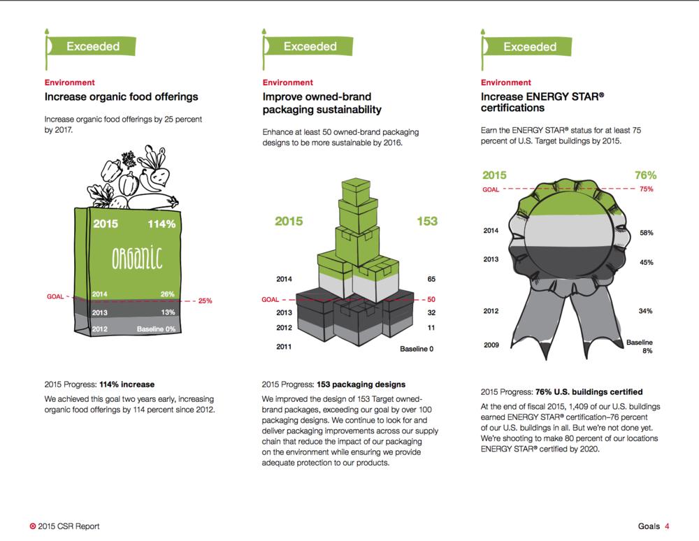 Target2015-CSR-goals.jpg