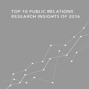IPR's Top Ten Research Insights of 2016